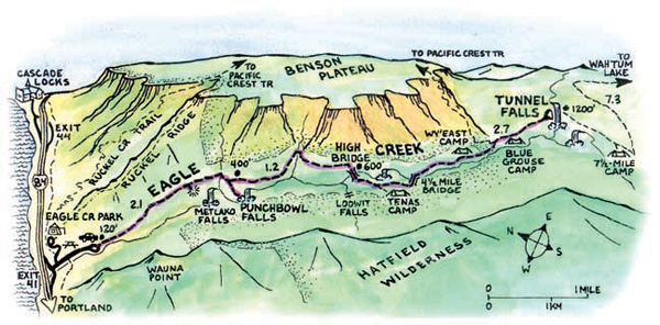 Eagle Creek Map